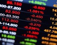 Pokles trhu